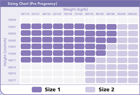 Fertile Mind Softtights sizing chart