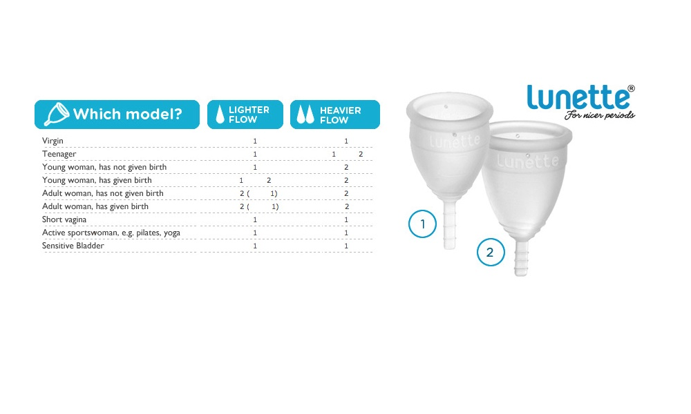Lunette Cup Sizing Lunette Cup Sizing Table