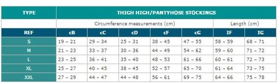 Jinni Maternity Compression stockings Sizing Chart