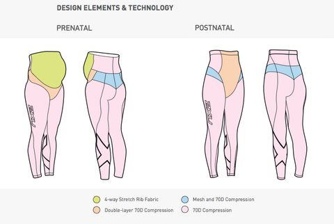 2XU compression technology