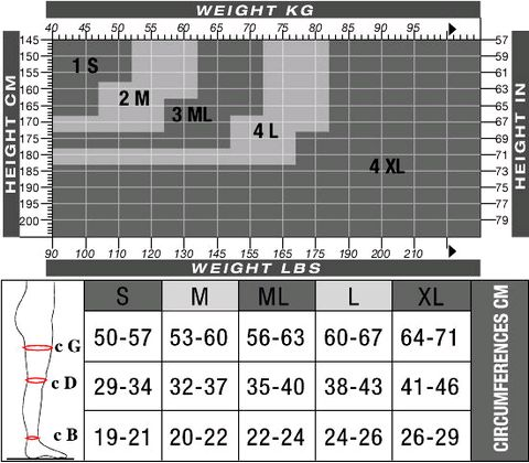 Solidea Maternity Leggings Sizing