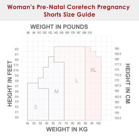 Supacore Prenatal Size Chart